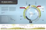 infographics-8-600x399